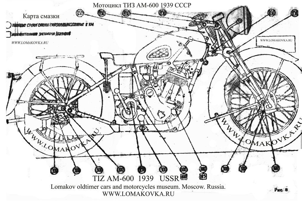 TIZ AM-600 1939 USSR