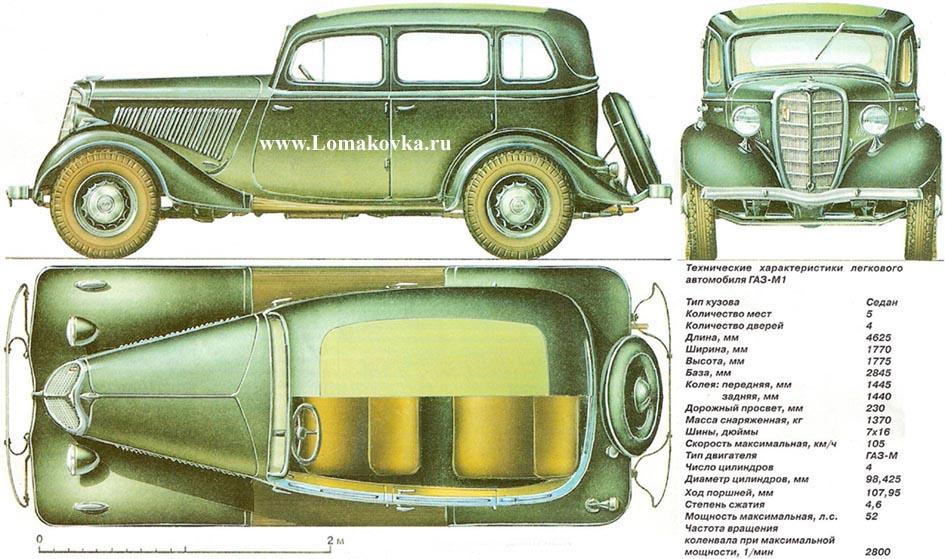 GAZ M1 1939 USSR ГАЗ М1 1939 СССР